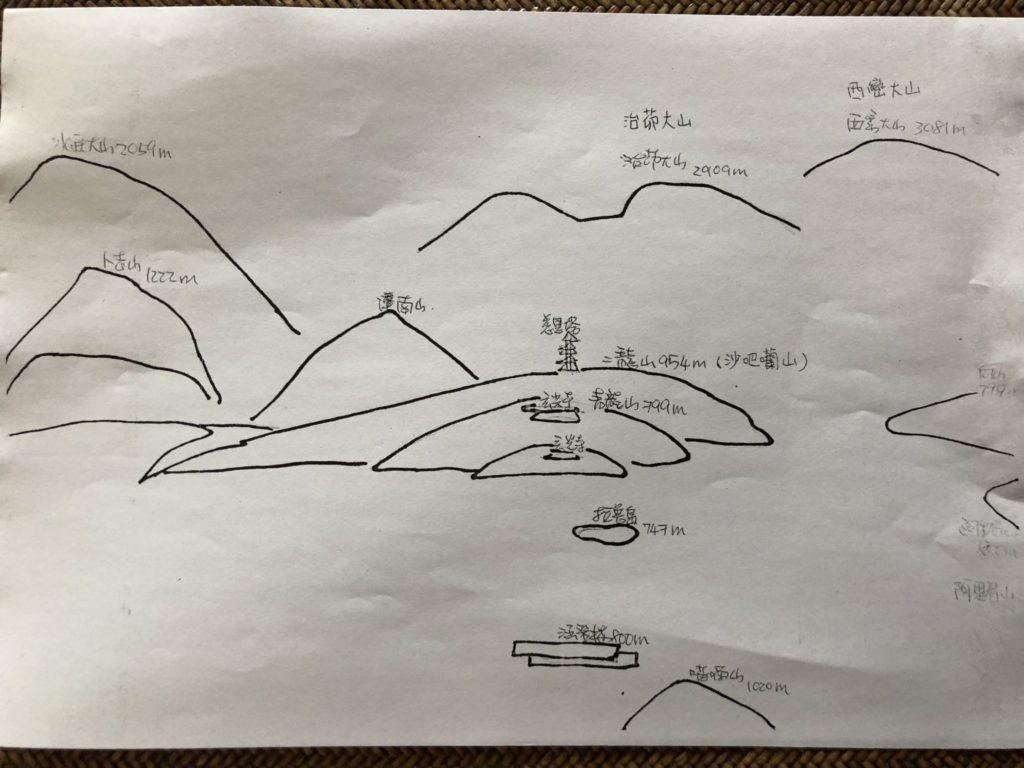 日月潭のラルーホテルから見える山の地図
